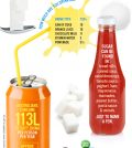 8 Facts About Sugar That Will Frighten You Infographic