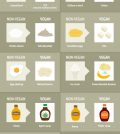 Simple Food Swaps To Make Vegan Eating Effortless Infographic
