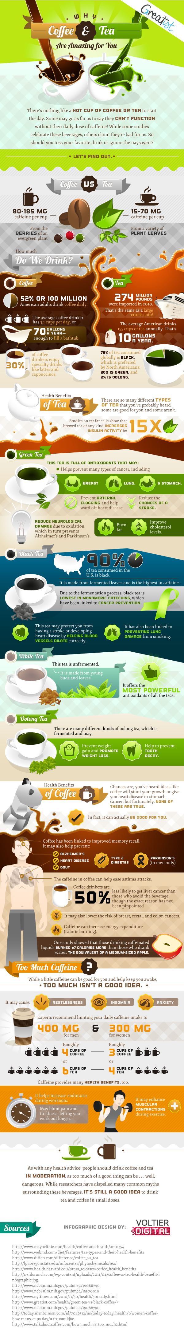 Why Coffee And Tea Are Good For Your Health Infographic
