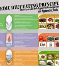 Basic Ayurvedic Eating Principles For Different Body Types Infographic