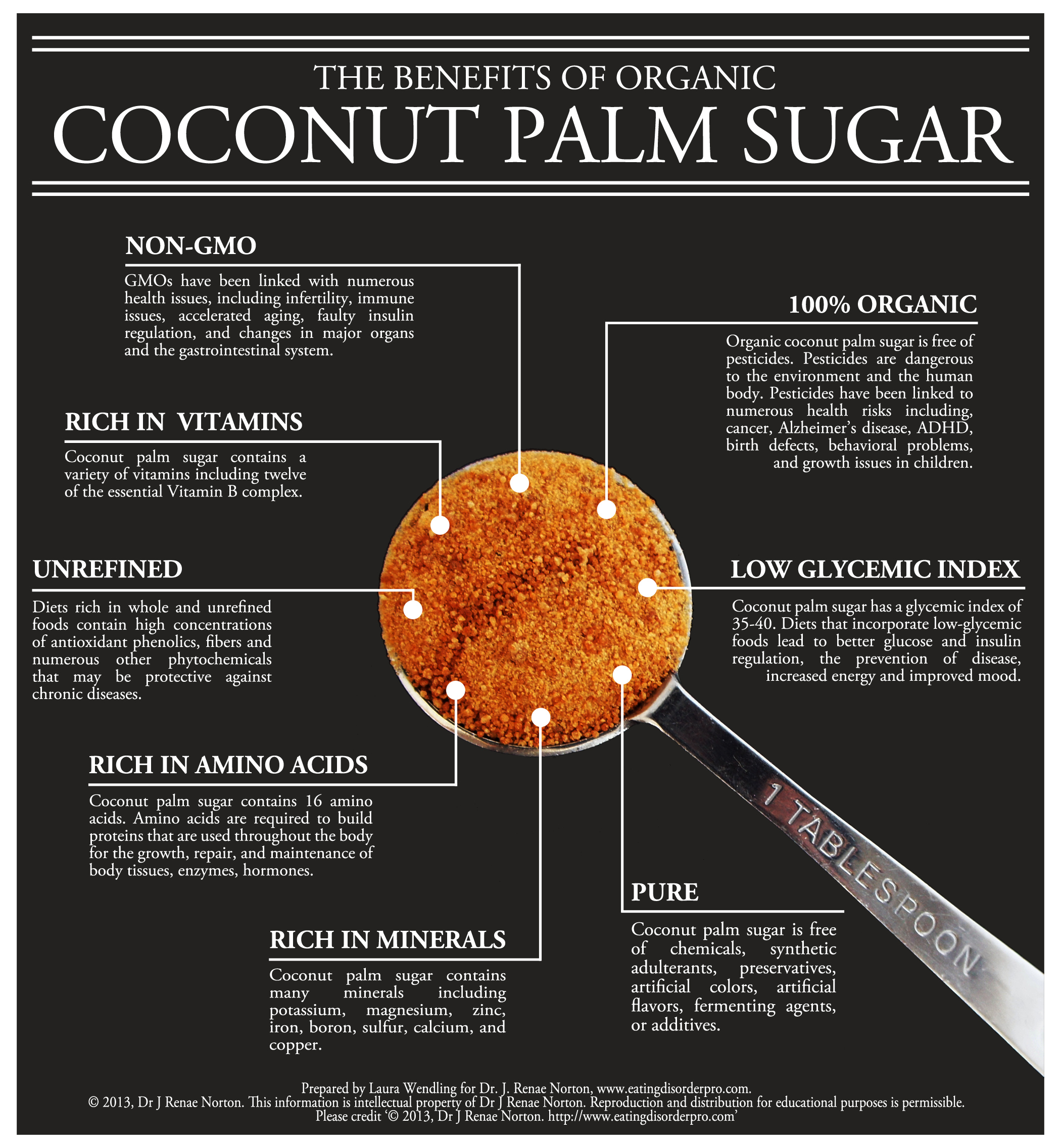 Could This Natural Sweetener Be A Healthy Alternative To Refined Sugar? Infographic