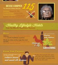 The World's Healthiest People: Their Diet And Lifestyle Secrets Infographic