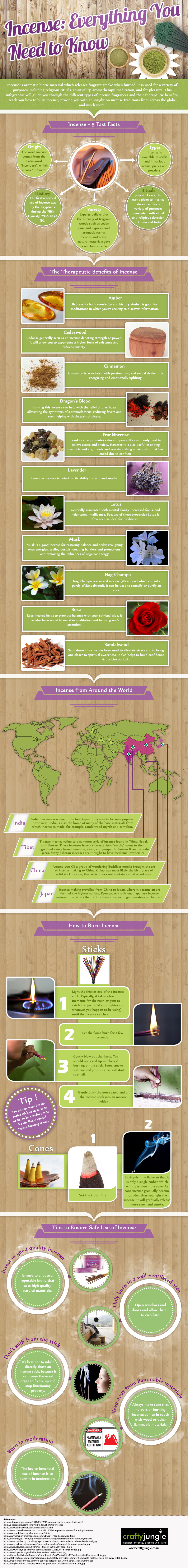 Everything You Need to Know About Incense Infographic