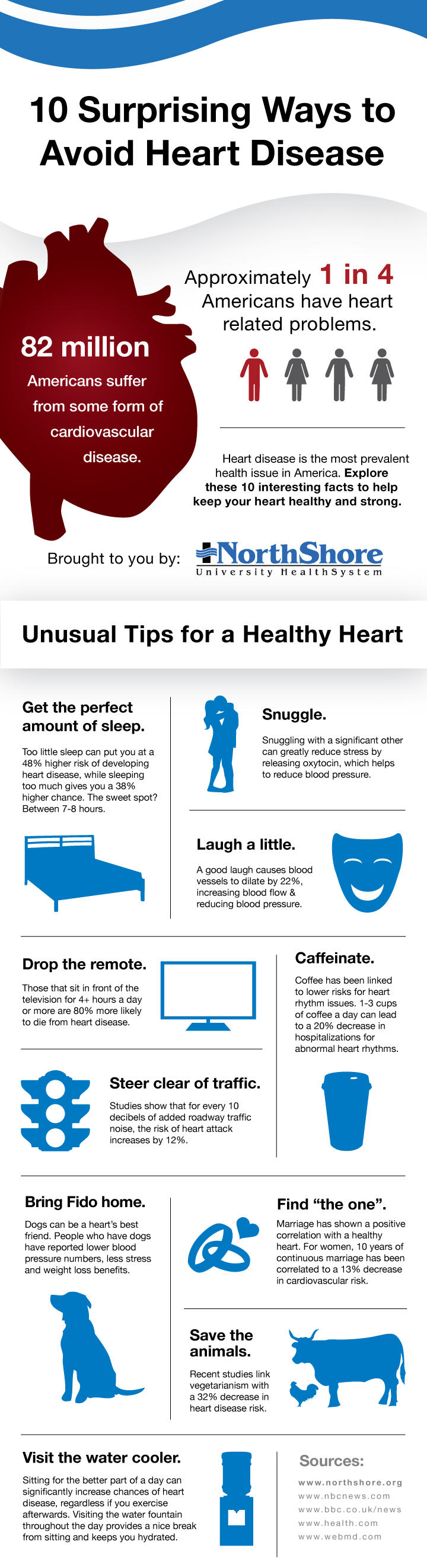 30 Surprising Ways to Reduce Your Risk Of Heart Disease Infographic