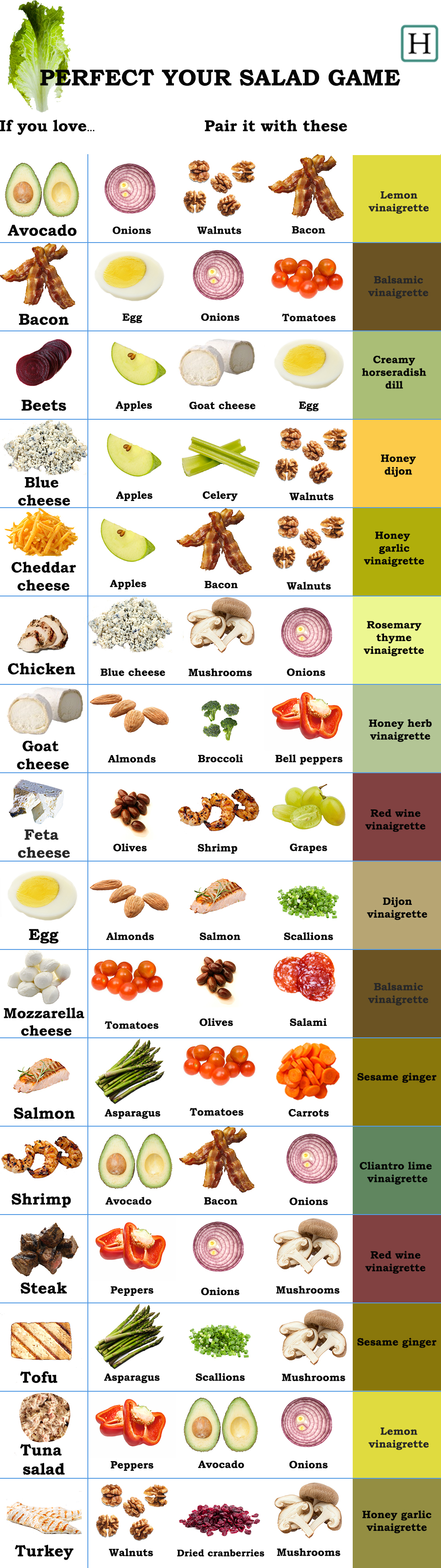 Level Up Your Salad Game Infographic