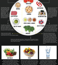 Super Foods That Boost Your Metabolism And Help Weight Loss Infographic