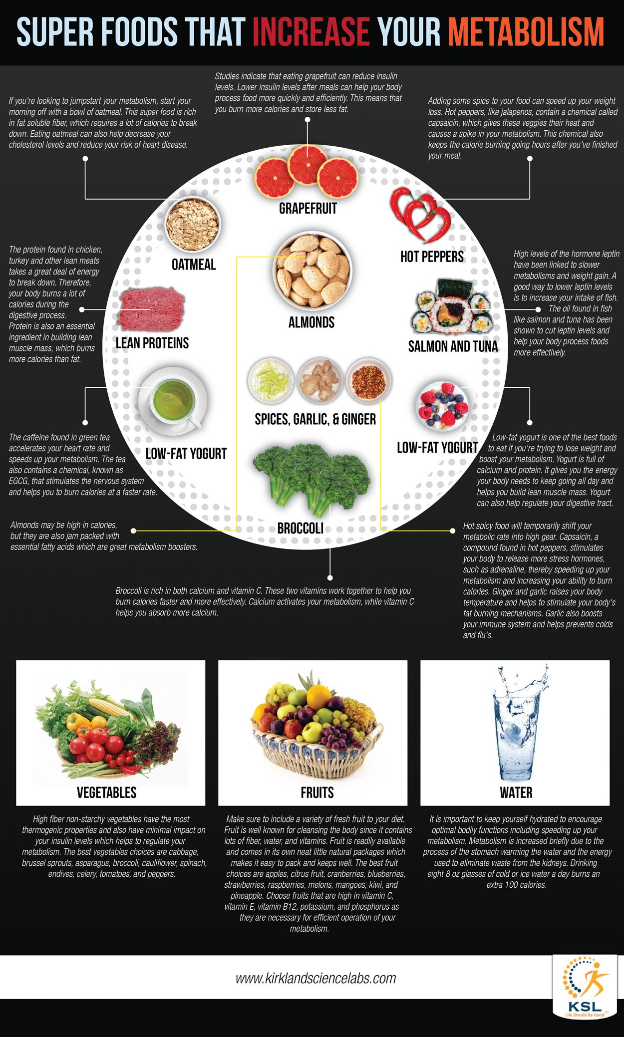 Natural Foods That Help Eyesight