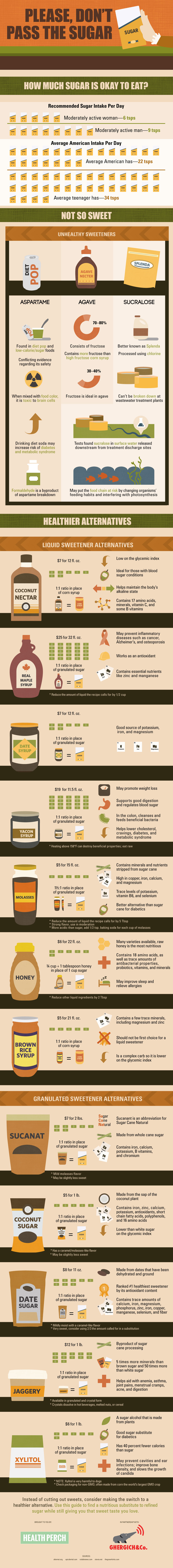 Please, Don't Pass The Sugar: The Best Healthy Alternatives Infographic
