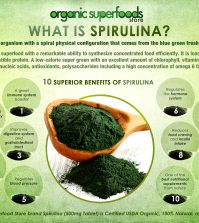 What Is Spirulina And Why You Need It In Your Diet? Infographic