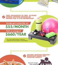 Being Healthy Doesn't Have To Be Expensive Infographic