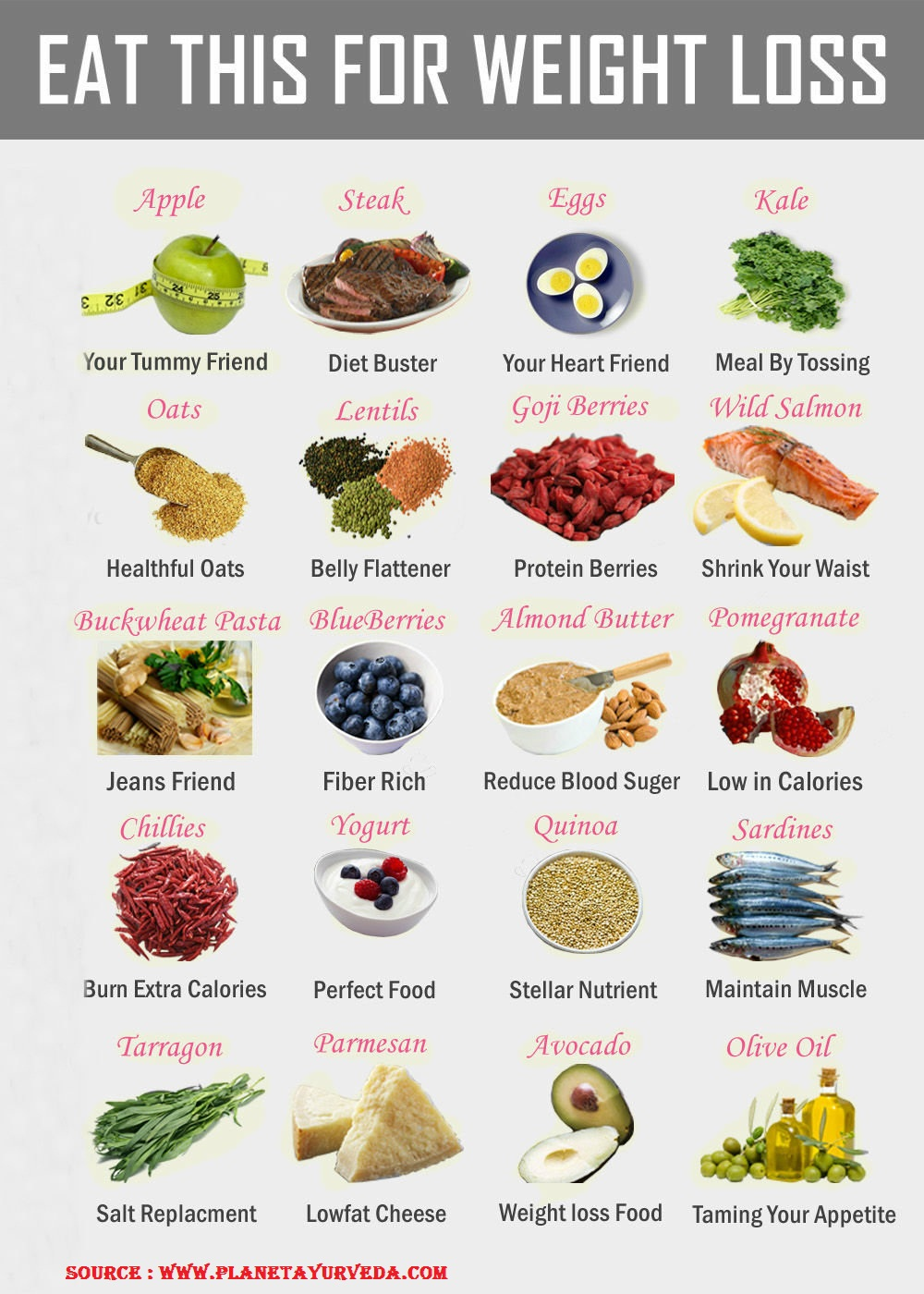 Foods You Should Eat To Fire Up Weight Loss Infographic