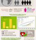 Green Coffee Bean Extract For Weight Loss Without Side Effects Infographic