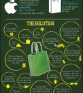 Green Grocery Shopping Tips To Improve Your Health And Environment Infographic