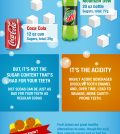 Is Soda Really Bad For Your Teeth? Infographic