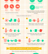 Your Ultimate Cheat Sheet On Nutrition & Fitness Infographic