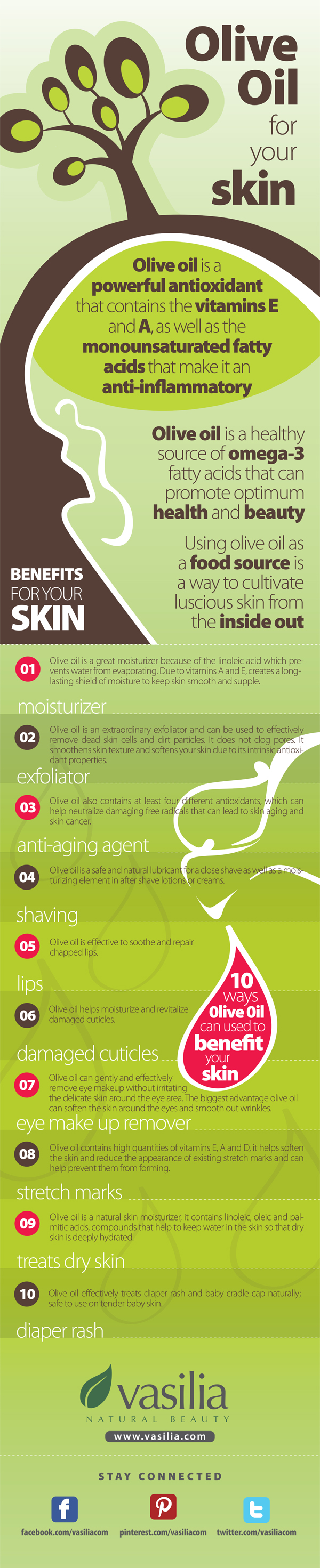 10 Amazing Ways To Use Olive Oil In Skin Care Infographic