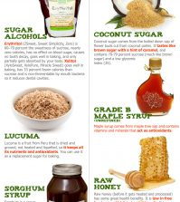 12 Naturally Healthy Alternatives To Processed Sweeteners Infographic