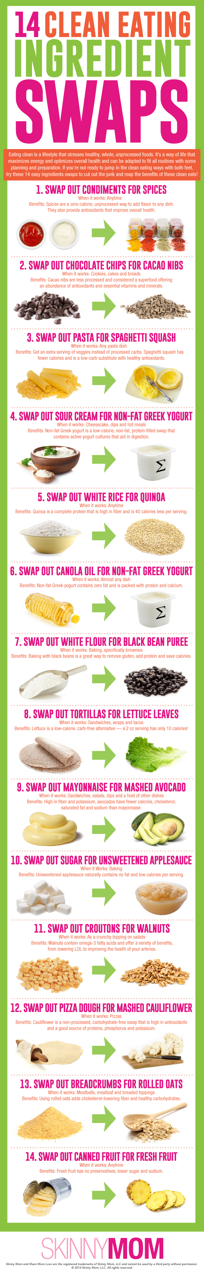 14 Clean Eating Ingredient Swaps For All Your Culinary Needs Infographic