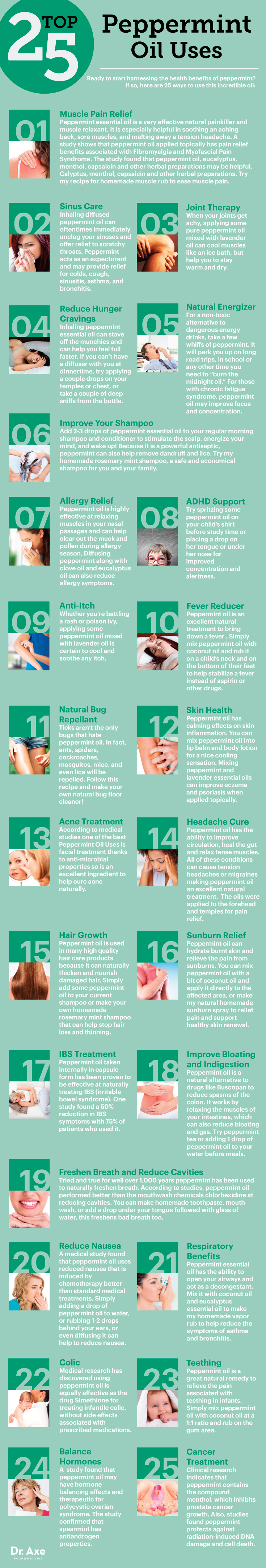 25 Ways To Use Peppermint Essential Oil For Better Health Infographic