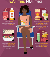 Make Your Air Travel Healthier With These Simple Hacks Infographic