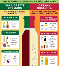 Use This Simple Cheat Sheet To Make Your Own Salad Dressings Infographic