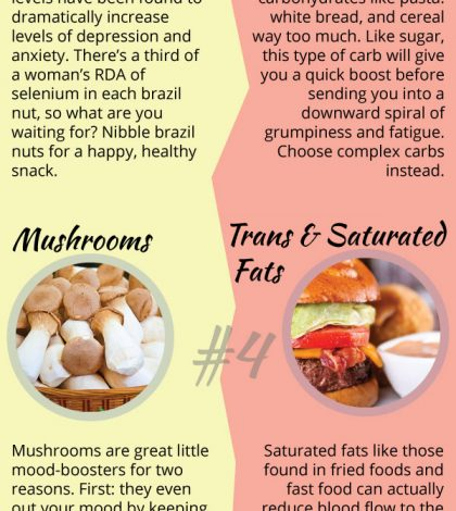 Diet For Depression: The Best And Worst Foods Infographic