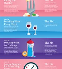 Bad Eating Habits and How to Break Them Once And For All Infographic