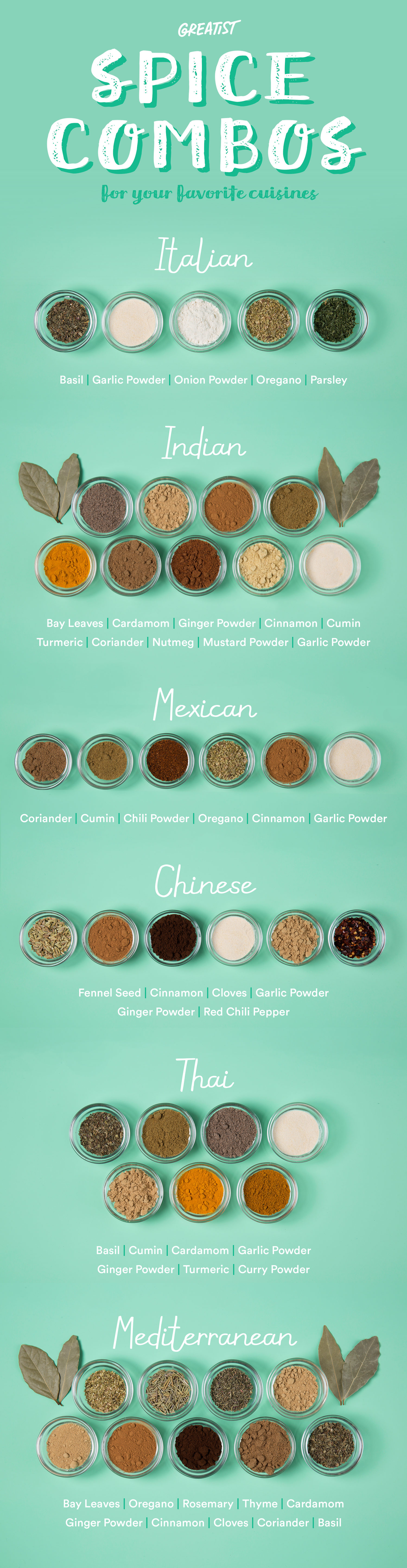 Take Your Dishes To A New Level With These Spice Combos Infographic