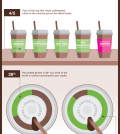 Genetically Wired: What You Didn't Know About Caffeine Infographic