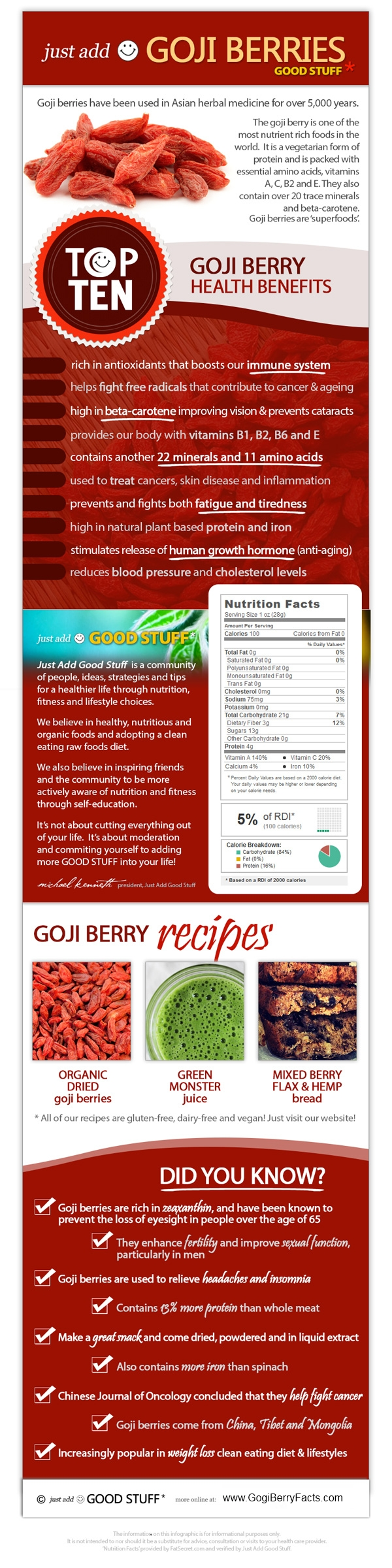 The Unlimited Health Benefits Of Goji Berries Infographic