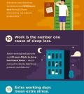 The Importance Of Taking Time Off: Why Overworking Can Be Dangerous Infographic