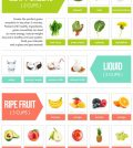 Make Your Perfect Green Smoothie With This Ultimate Guide Infographic