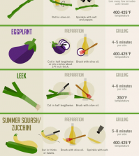 Learn To Grill Vegetables Like A Real Chef Infographic