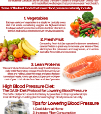High Blood Pressure: Natural Diet And Remedies Infographic
