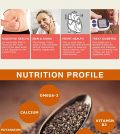 Nutrition Facts And Health Benefits Of Chia Seeds Infographic