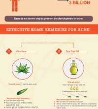 Acne Facts And Effective Home Remedies Infographic