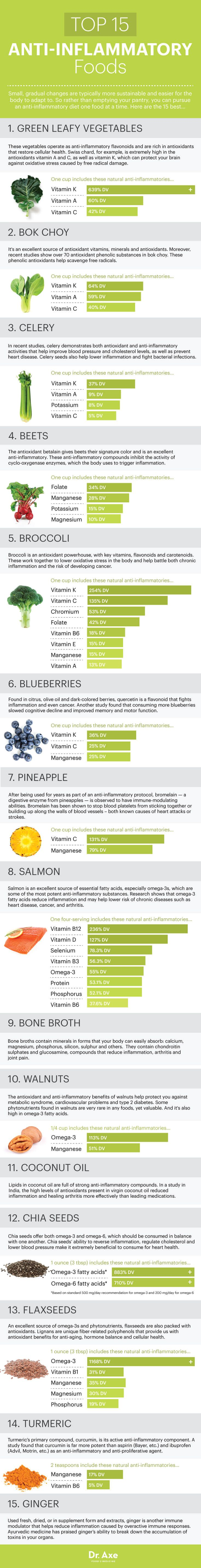 Top 15 Anti-Inflammatory Foods And Their Benefits Infographic