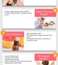 Grapefruit Essential Oil: What Is It Good For? Infographic