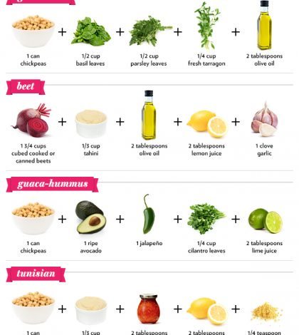 Homemade Hummus: The Definitive Guide Infographic