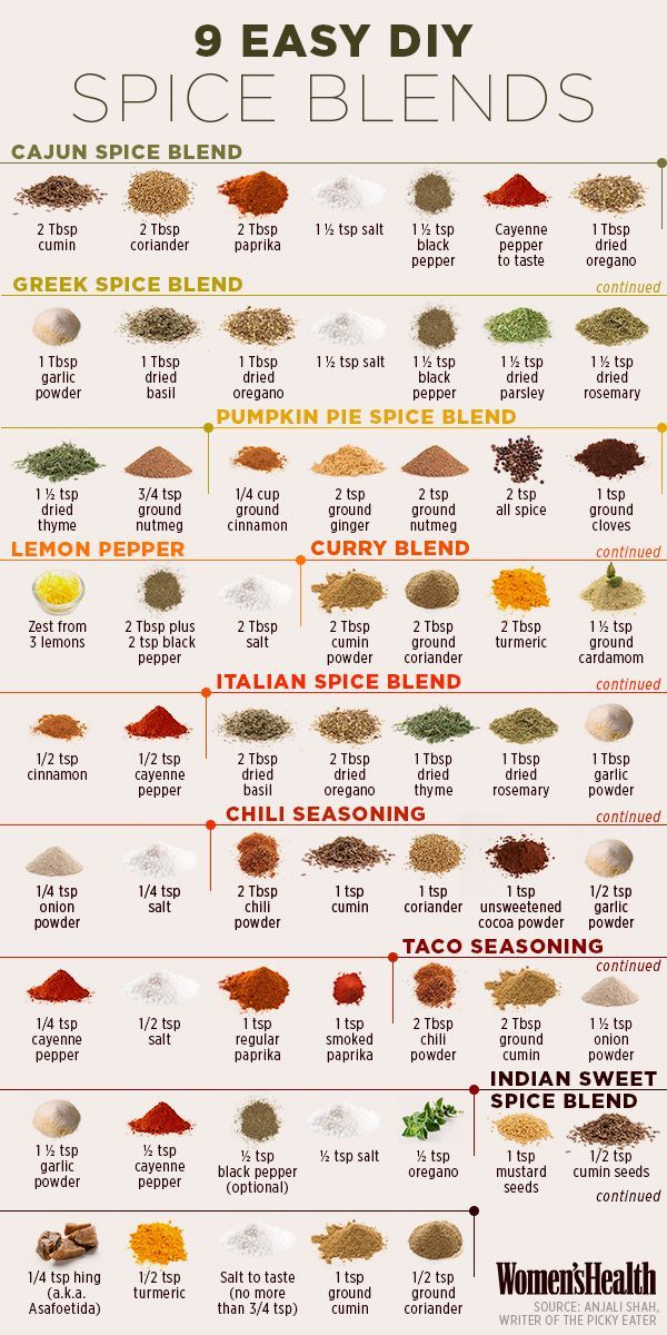 9 Easy Homemade Spice And Herb Blends Infographic