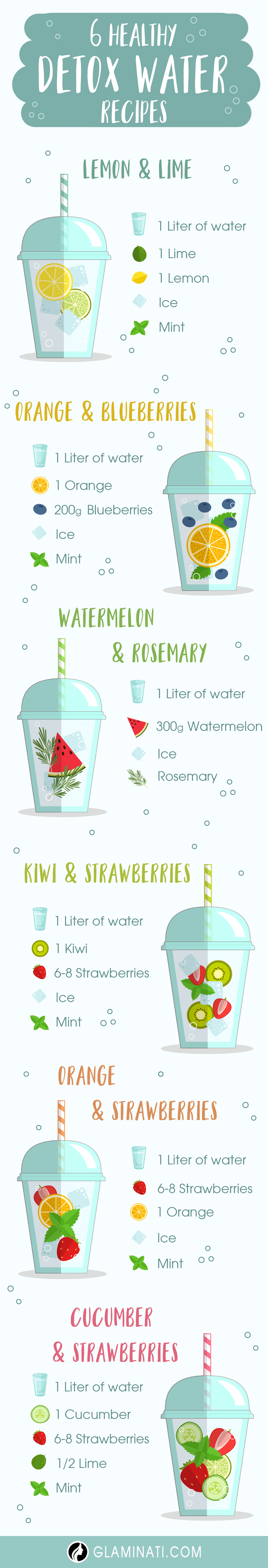 Your Best Friends For This Summer: Healthy Detox Drinks Infographic