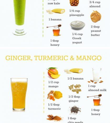 8 Delicious Smoothies To Shed Some Pounds And Improve Your Health Infographic
