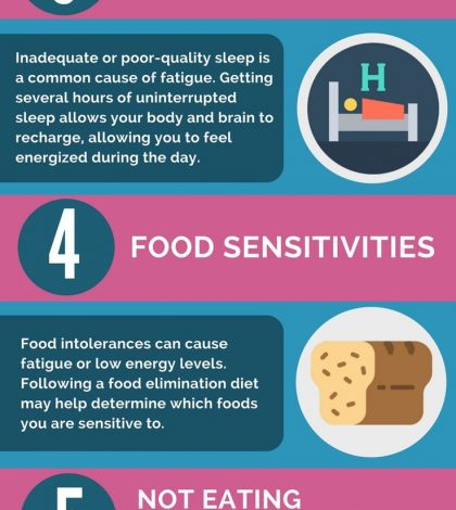Feeling Tired All The Time? Here Are 8 Possible Reasons Why Infographic