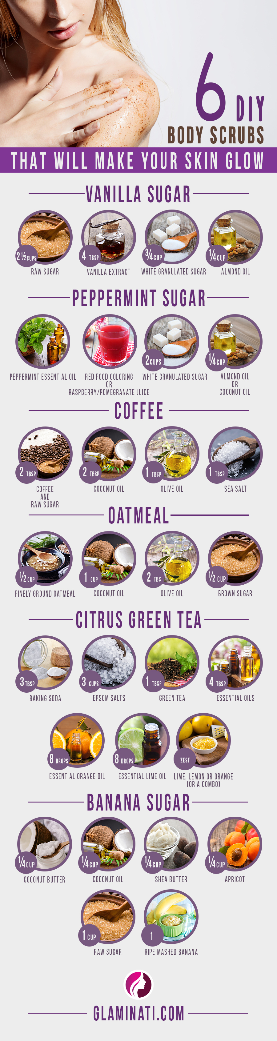 6 Homemade Body Scrub Recipes For Perfect Skin Infographic