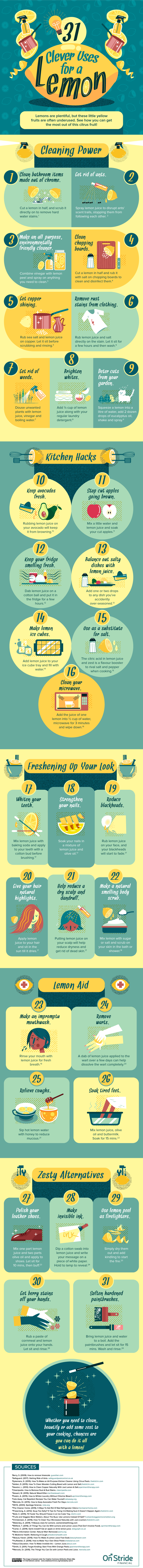 31 Surprising (But Smart) Uses For A Lemon Infographic
