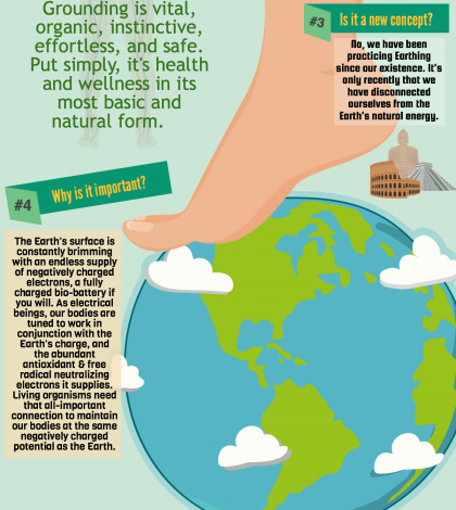 Earthing: The Medicine Beneath Your Feet Infographic