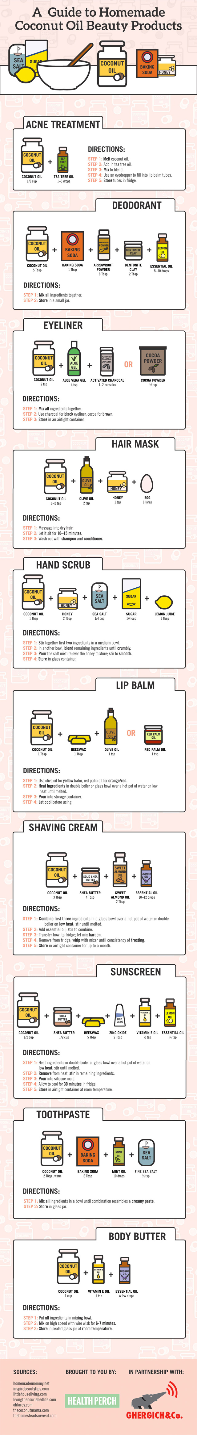 DIY Coconut Oil Beauty Products: Natural, Healthy And Easy To Make Infographic