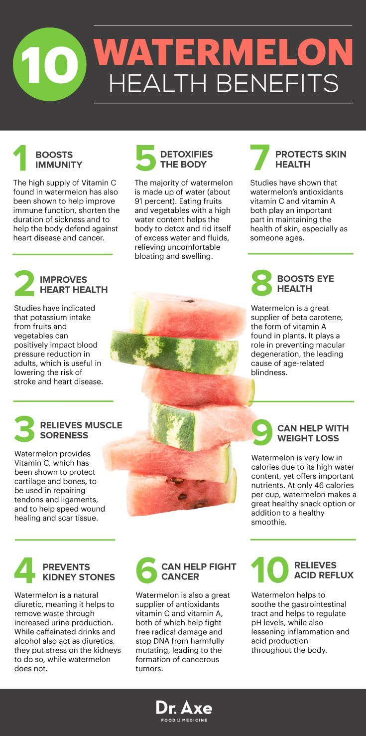 10 Excellent Reasons To Eat More Watermelons This Summer Infographic
