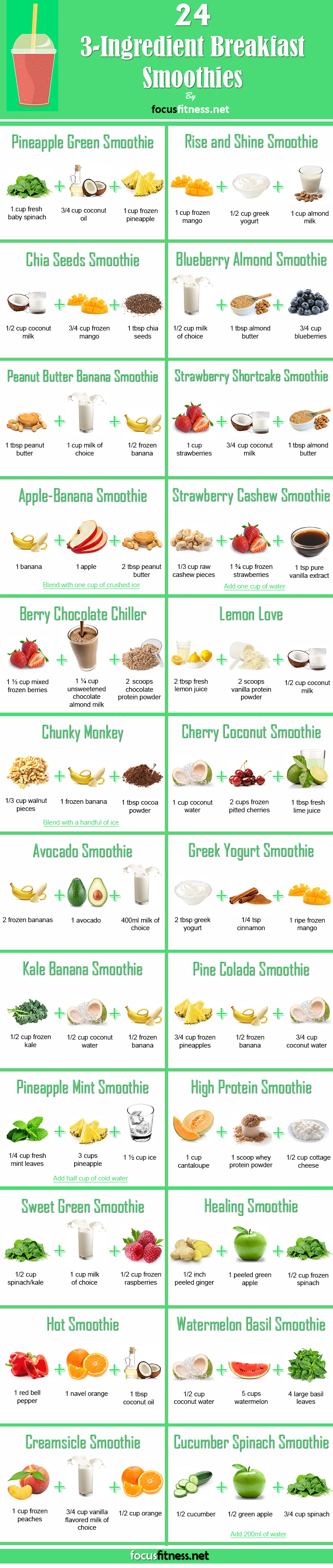 3-Ingredient Breakfast Smoothies To Supercharge Your Mornings Infographic
