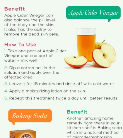 Top Natural Remedies For Fast Scar Removal Infographic